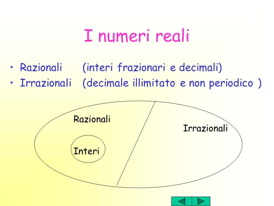 I numeri reali Razionali (interi frazionari e decimali)