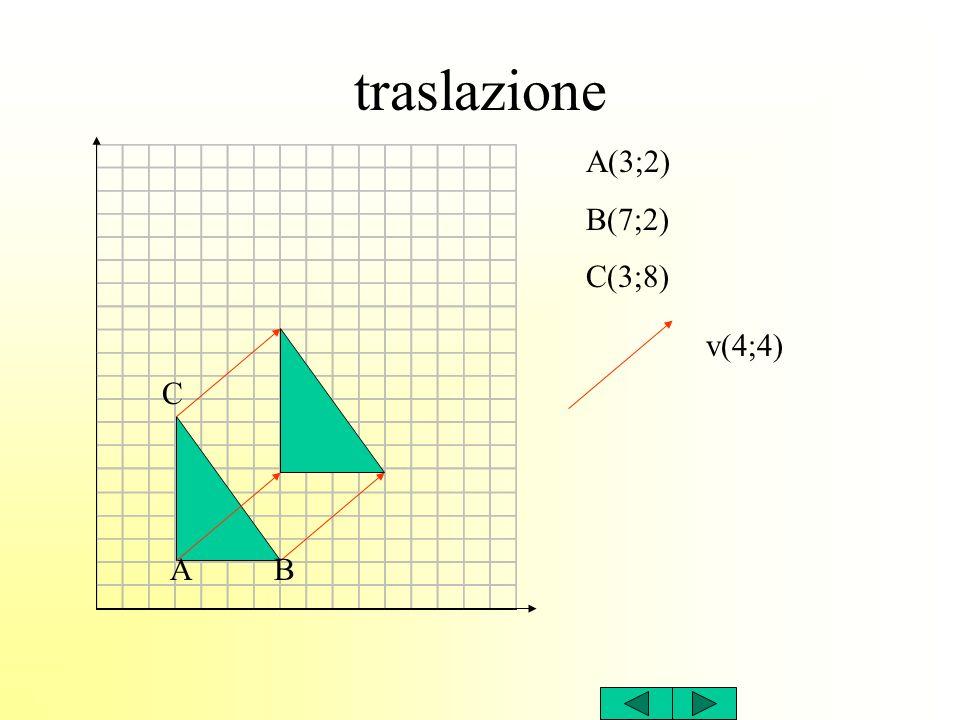 traslazione A(3;2) B(7;2) C(3;8) v(4;4) C A B