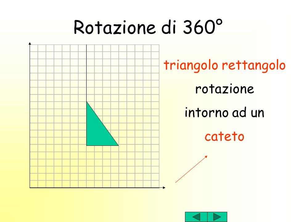 Rotazione di 360° triangolo rettangolo rotazione intorno ad un cateto