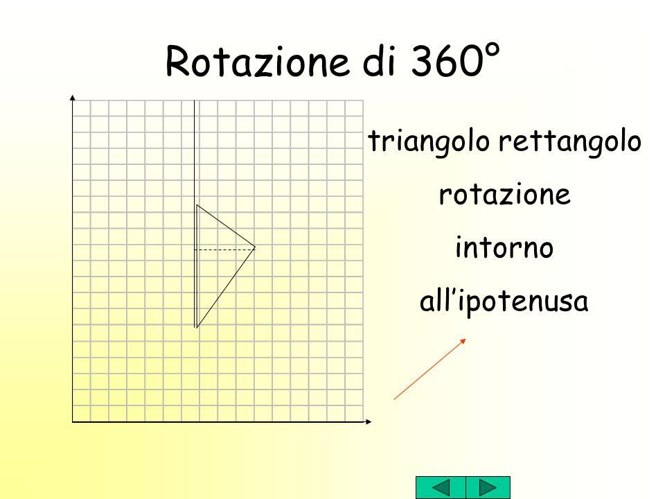 Rotazione di 360° triangolo rettangolo rotazione intorno all'ipotenusa