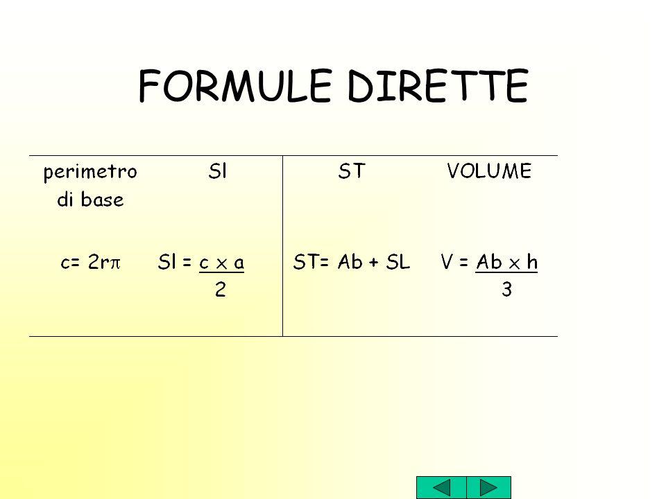 FORMULE DIRETTE