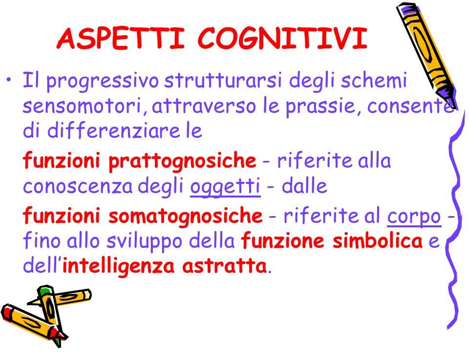 ASPETTI COGNITIVI Il progressivo strutturarsi degli schemi sensomotori, attraverso le prassie, consente di differenziare le.