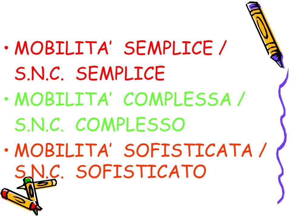 MOBILITA' SEMPLICE /S.N.C. SEMPLICE. MOBILITA' COMPLESSA / S.N.C.