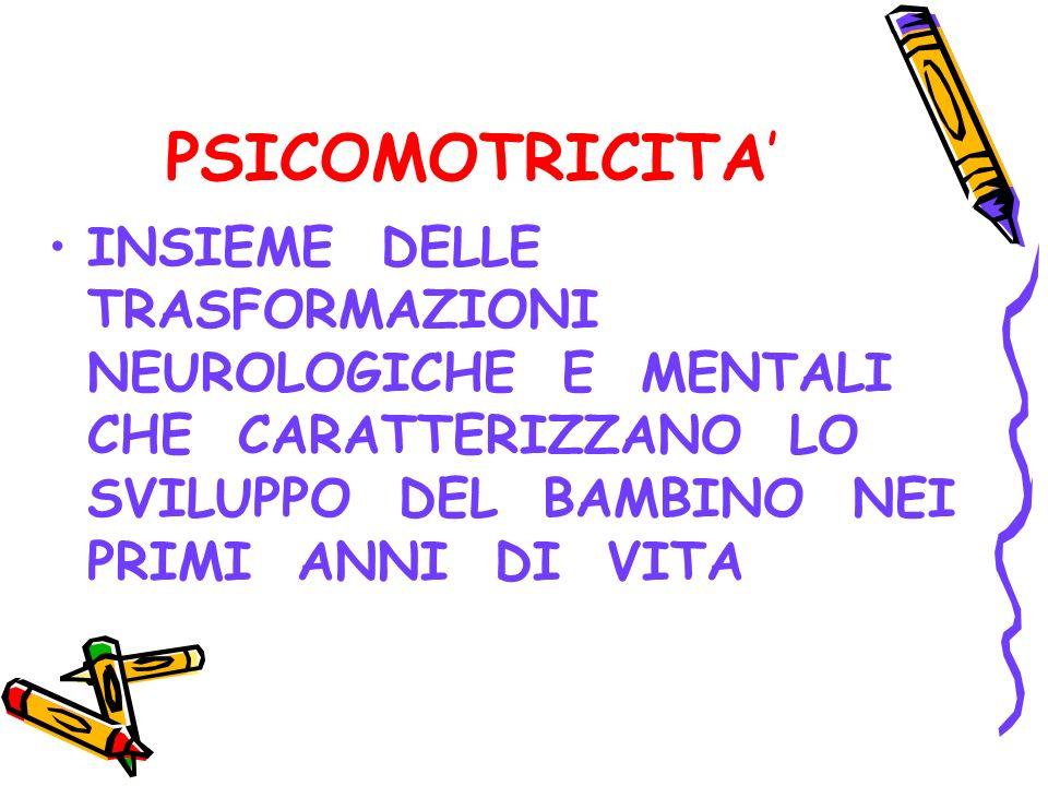 PSICOMOTRICITA'INSIEME DELLE TRASFORMAZIONI NEUROLOGICHE E MENTALI CHE CARATTERIZZANO LO SVILUPPO DEL BAMBINO NEI PRIMI ANNI DI VITA.