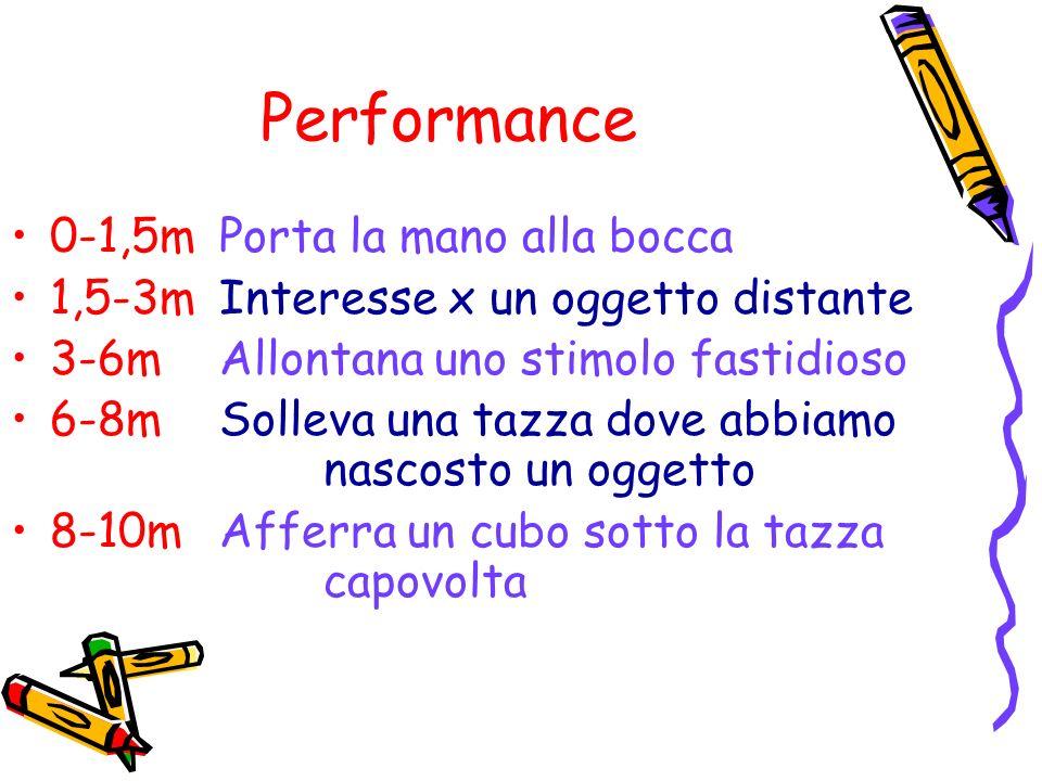 Performance 0-1,5m Porta la mano alla bocca