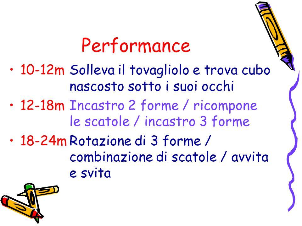 Performance10-12m Solleva il tovagliolo e trova cubo nascosto sotto i suoi occhi.