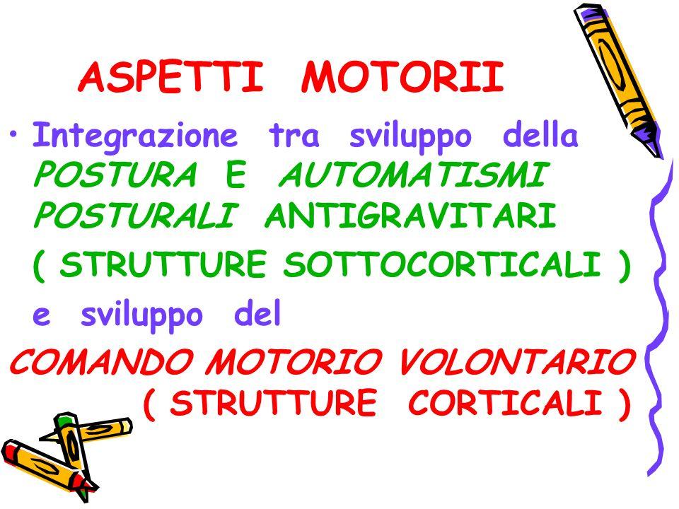 ASPETTI MOTORII Integrazione tra sviluppo della POSTURA E AUTOMATISMI POSTURALI ANTIGRAVITARI.