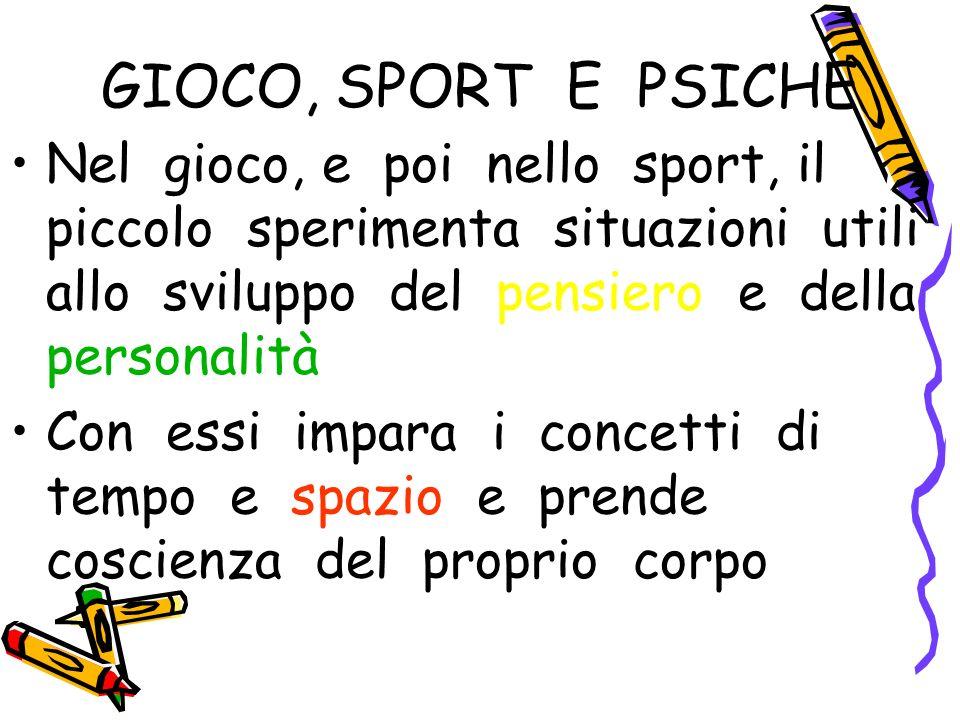 GIOCO, SPORT E PSICHE