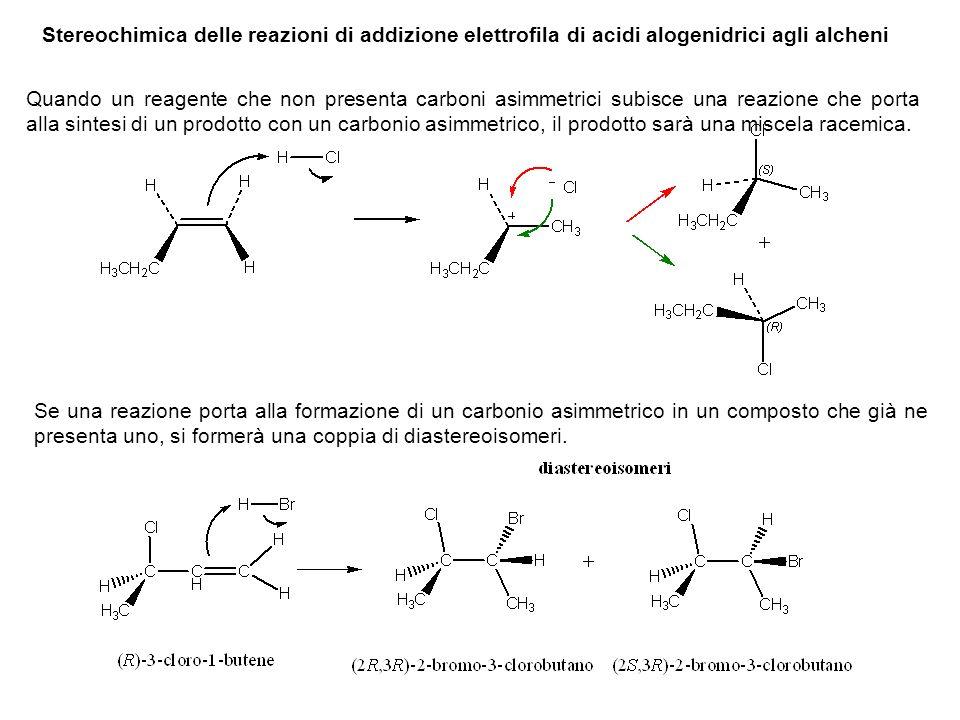 Stereochimica delle reazioni di addizione elettrofila di acidi alogenidrici agli alcheni