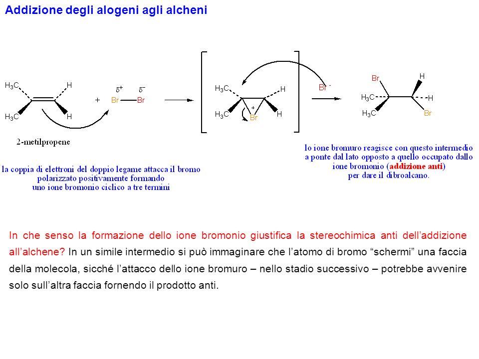Addizione degli alogeni agli alcheni