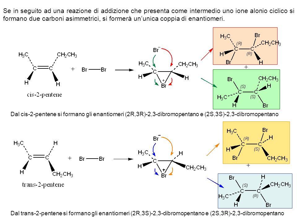 Se in seguito ad una reazione di addizione che presenta come intermedio uno ione alonio ciclico si formano due carboni asimmetrici, si formerà un'unica coppia di enantiomeri.
