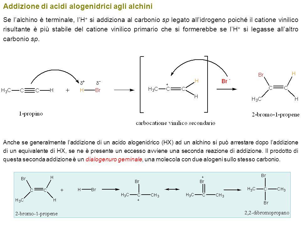Addizione di acidi alogenidrici agli alchini