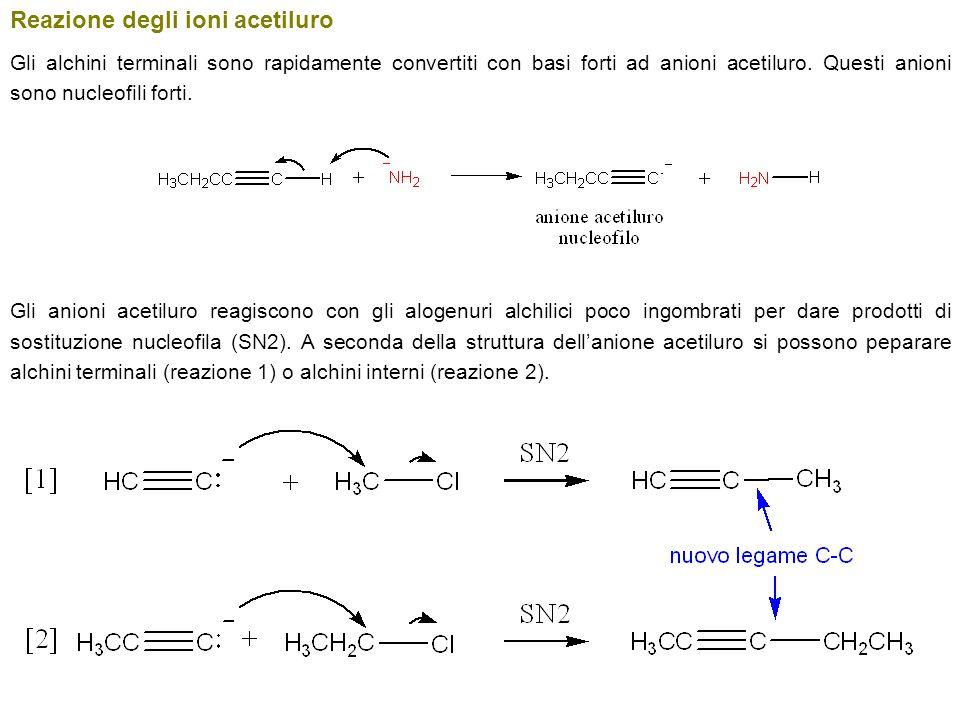Reazione degli ioni acetiluro