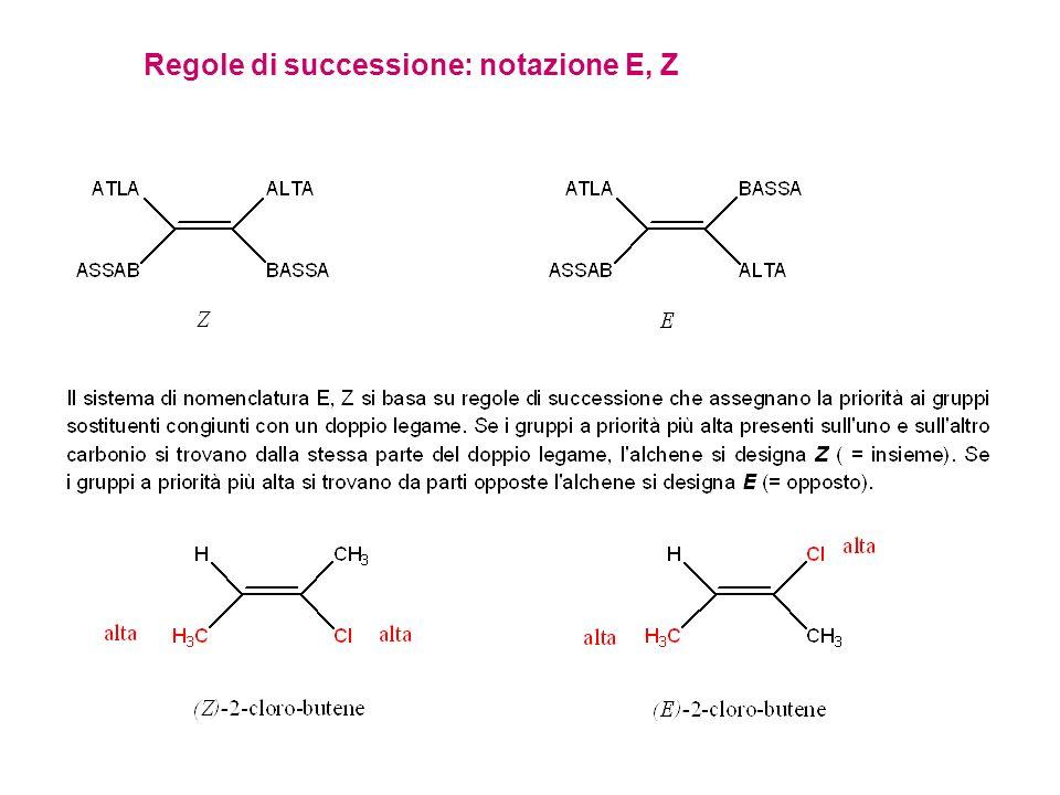 Regole di successione: notazione E, Z