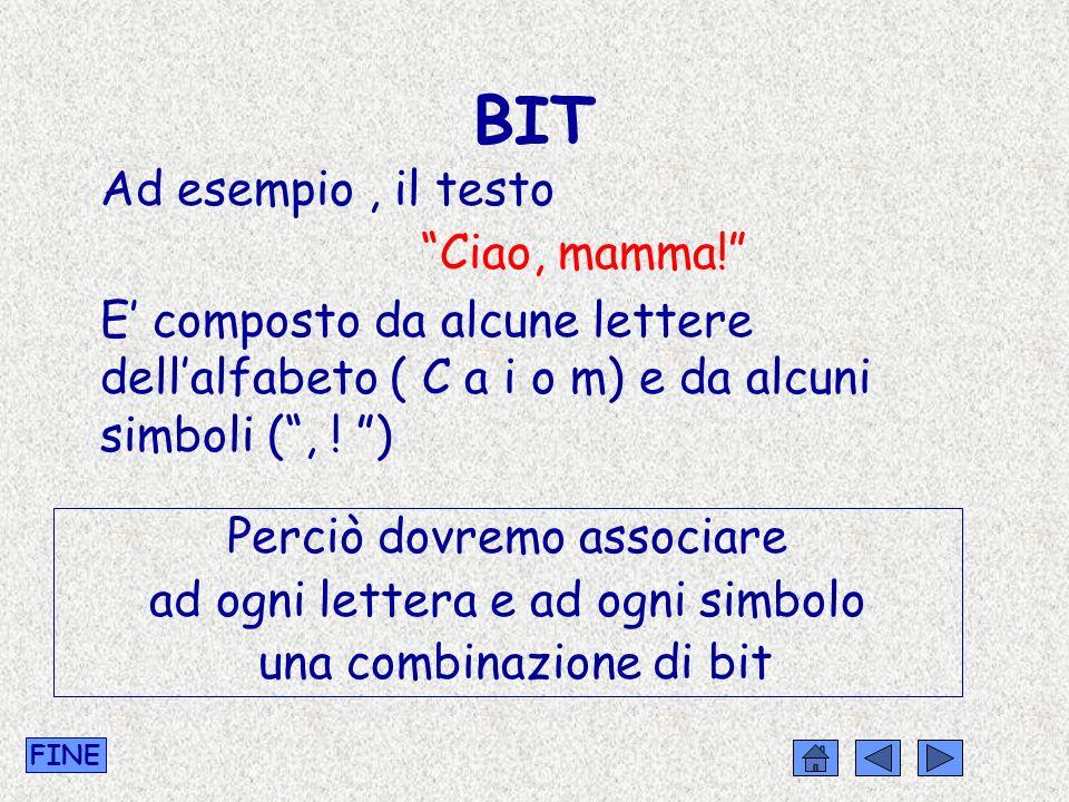 BIT Ad esempio , il testo Ciao, mamma!