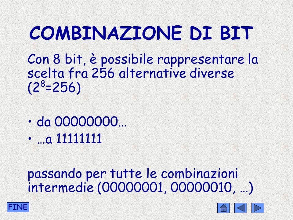 COMBINAZIONE DI BIT Con 8 bit, è possibile rappresentare la scelta fra 256 alternative diverse (28=256)