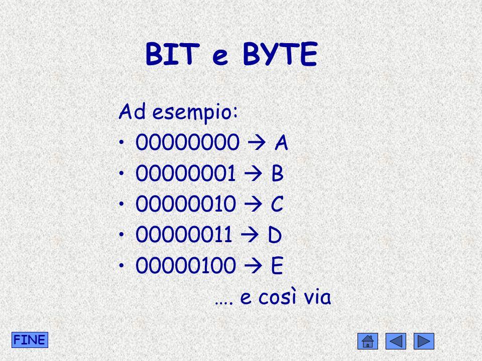 BIT e BYTE Ad esempio: 00000000  A 00000001  B 00000010  C