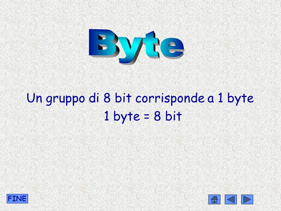 Byte Un gruppo di 8 bit corrisponde a 1 byte 1 byte = 8 bit FINE