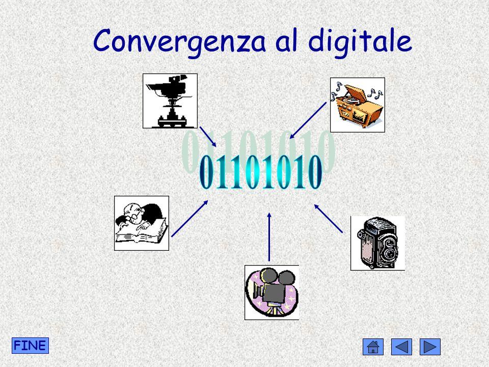 Convergenza al digitale