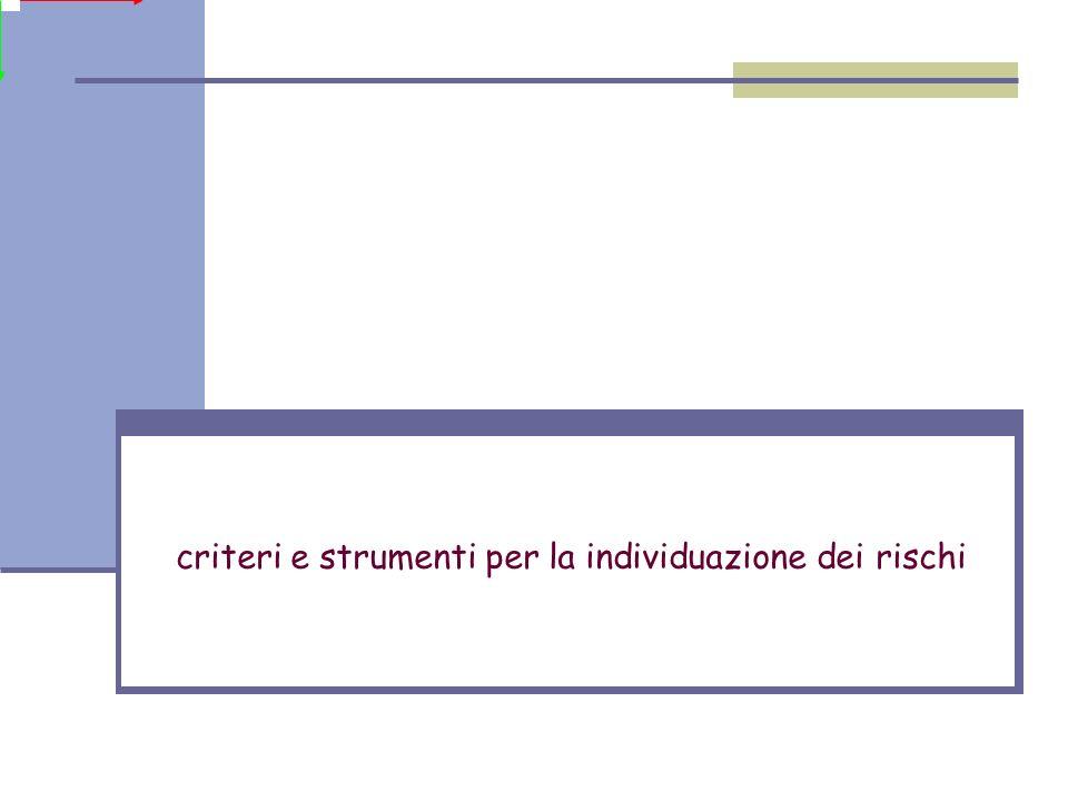 criteri e strumenti per la individuazione dei rischi
