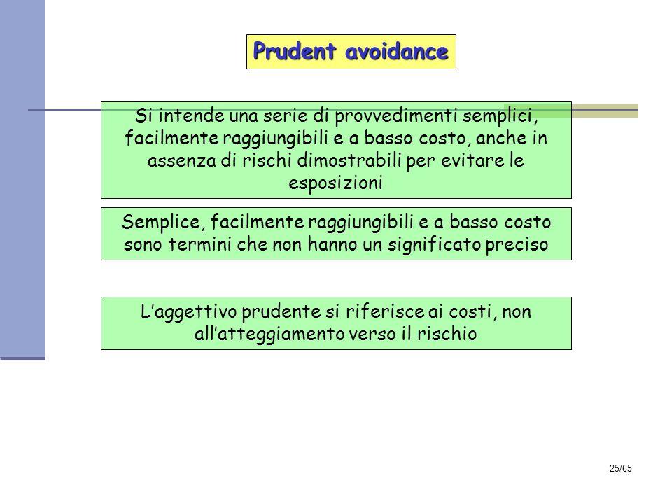 Prudent avoidance