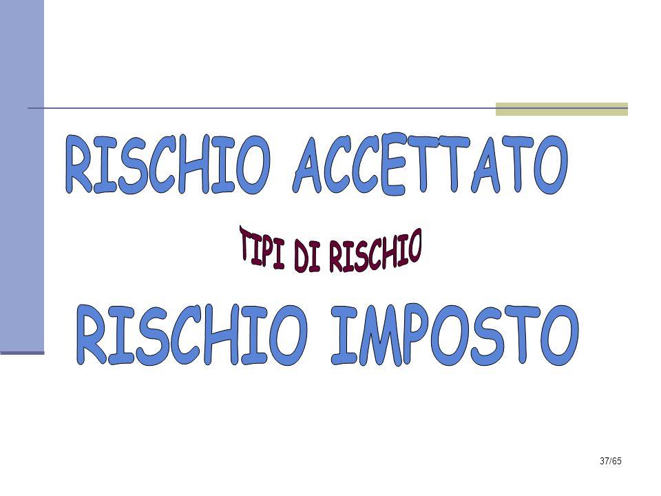 RISCHIO ACCETTATO TIPI DI RISCHIO RISCHIO IMPOSTO