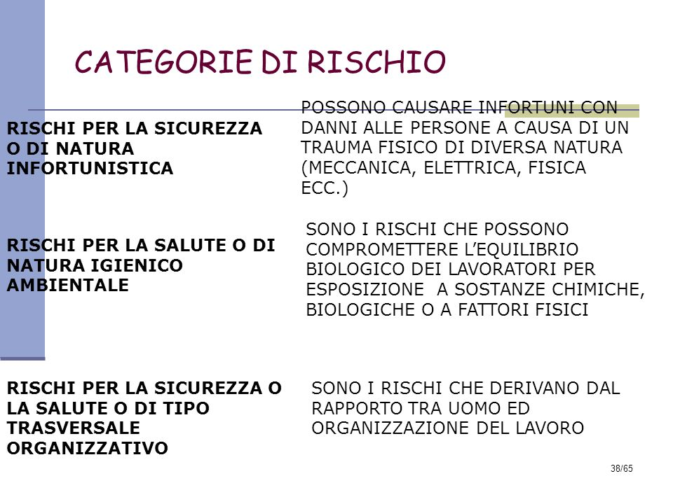 CATEGORIE DI RISCHIO
