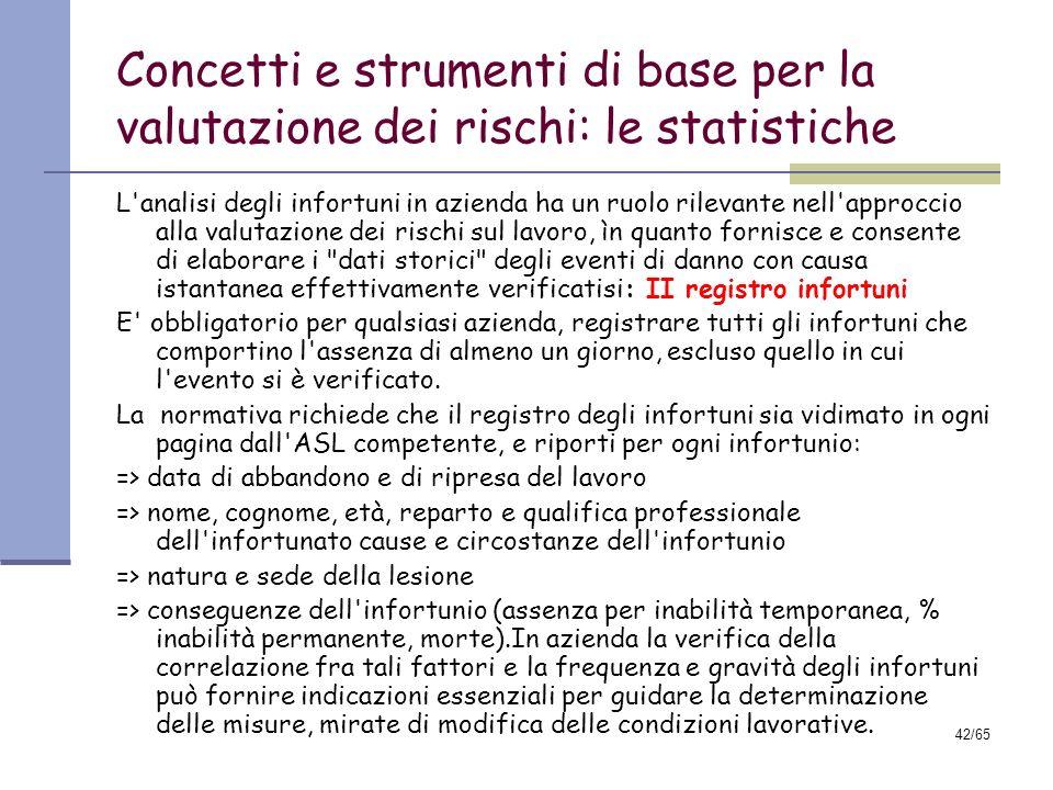 Concetti e strumenti di base per la valutazione dei rischi: le statistiche