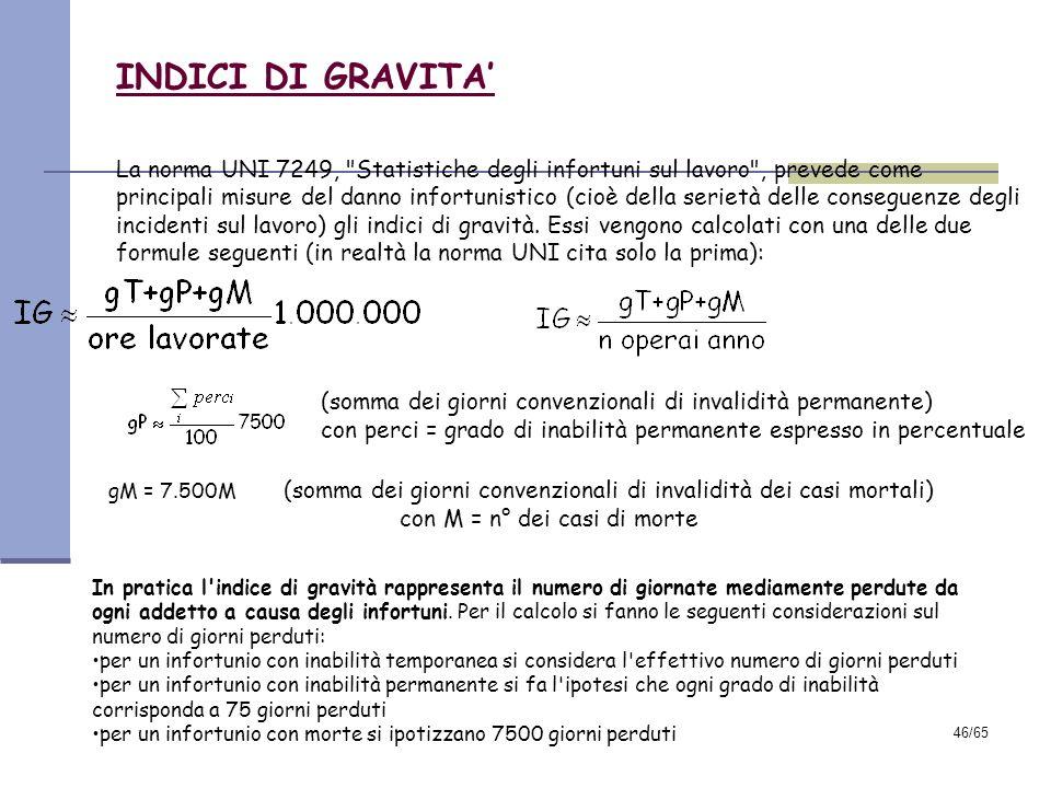 INDICI DI GRAVITA'