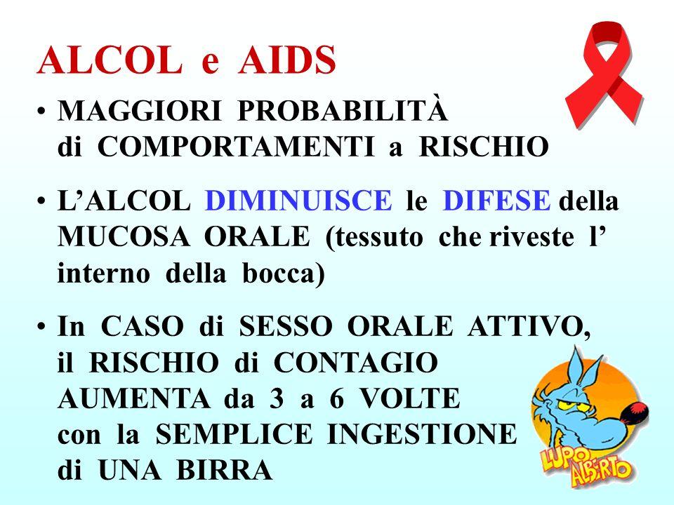 ALCOL e AIDS MAGGIORI PROBABILITÀ di COMPORTAMENTI a RISCHIO