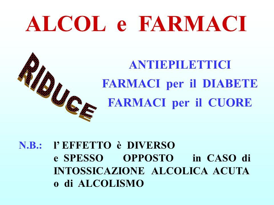 ANTIEPILETTICI FARMACI per il DIABETE FARMACI per il CUORE
