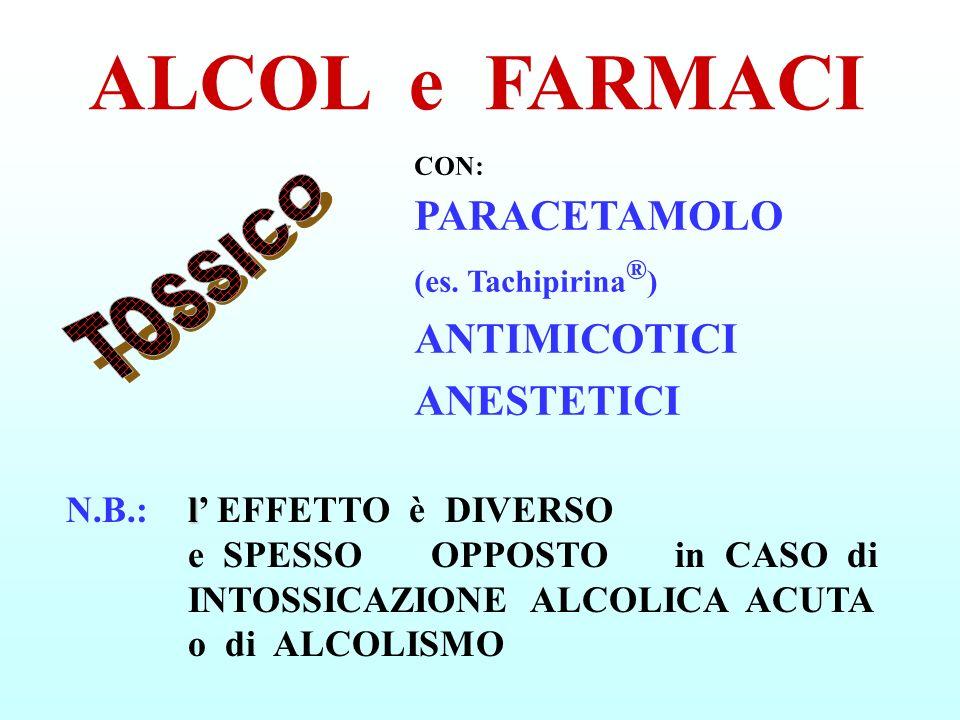 ALCOL e FARMACI