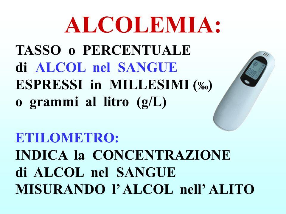 ALCOLEMIA: TASSO o PERCENTUALE di ALCOL nel SANGUE ESPRESSI in MILLESIMI (‰) o grammi al litro (g/L)