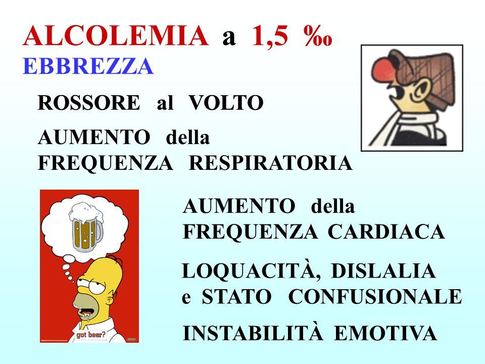 ALCOLEMIA a 1,5 ‰ EBBREZZA ROSSORE al VOLTO ROSSORE al VOLTO