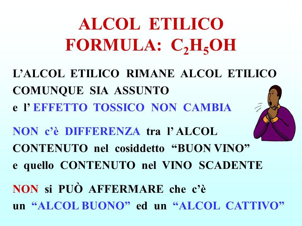 ALCOL ETILICO FORMULA: C2H5OH