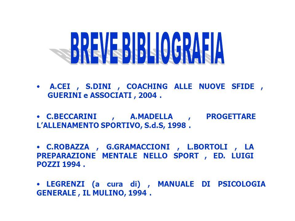 BREVE BIBLIOGRAFIAA.CEI , S.DINI , COACHING ALLE NUOVE SFIDE , GUERINI e ASSOCIATI , 2004 .