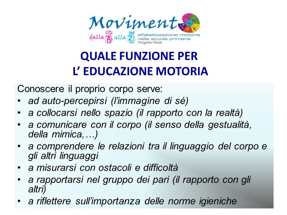 QUALE FUNZIONE PER L' EDUCAZIONE MOTORIA