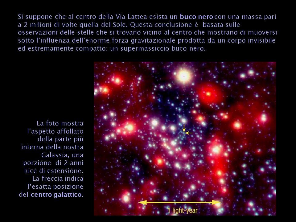 Si suppone che al centro della Via Lattea esista un buco nero con una massa pari a 2 milioni di volte quella del Sole. Questa conclusione è basata sulle osservazioni delle stelle che si trovano vicino al centro che mostrano di muoversi sotto l'influenza dell'enorme forza gravitazionale prodotta da un corpo invisibile ed estremamente compatto: un supermassiccio buco nero.