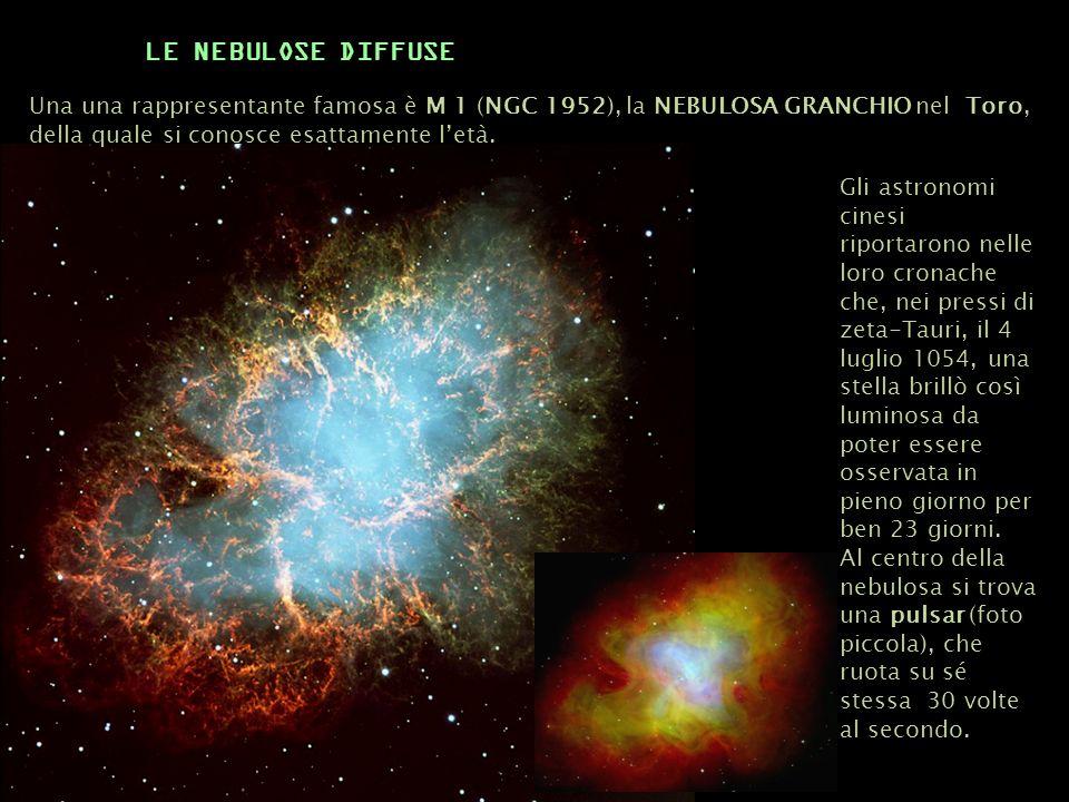 LE NEBULOSE DIFFUSE Una una rappresentante famosa è M 1 (NGC 1952), la NEBULOSA GRANCHIO nel Toro, della quale si conosce esattamente l'età.