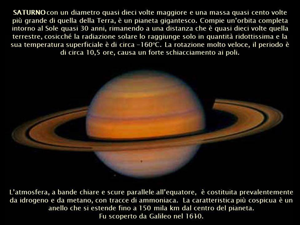 Fu scoperto da Galileo nel 1610.