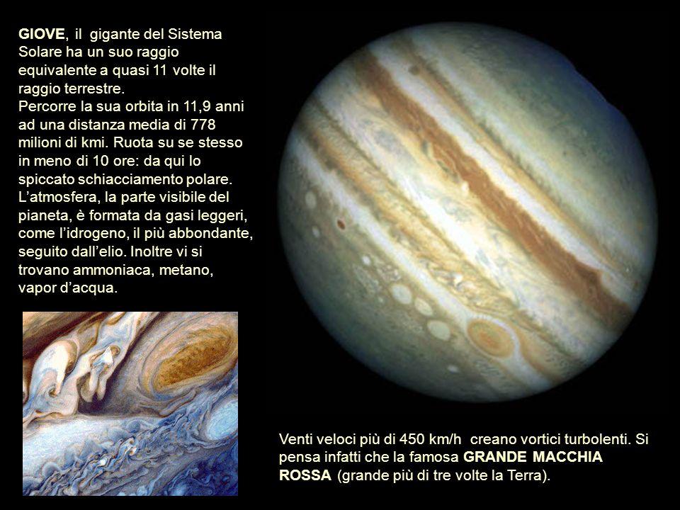 GIOVE, il gigante del Sistema Solare ha un suo raggio equivalente a quasi 11 volte il raggio terrestre.