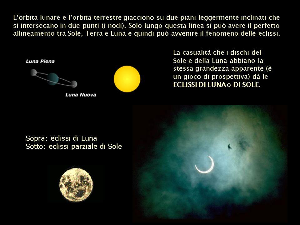 L'orbita lunare e l'orbita terrestre giacciono su due piani leggermente inclinati che si intersecano in due punti (i nodi). Solo lungo questa linea si può avere il perfetto allineamento tra Sole, Terra e Luna e quindi può avvenire il fenomeno delle eclissi.