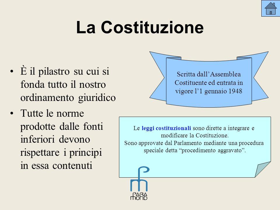 La Costituzione È il pilastro su cui si fonda tutto il nostro ordinamento giuridico.