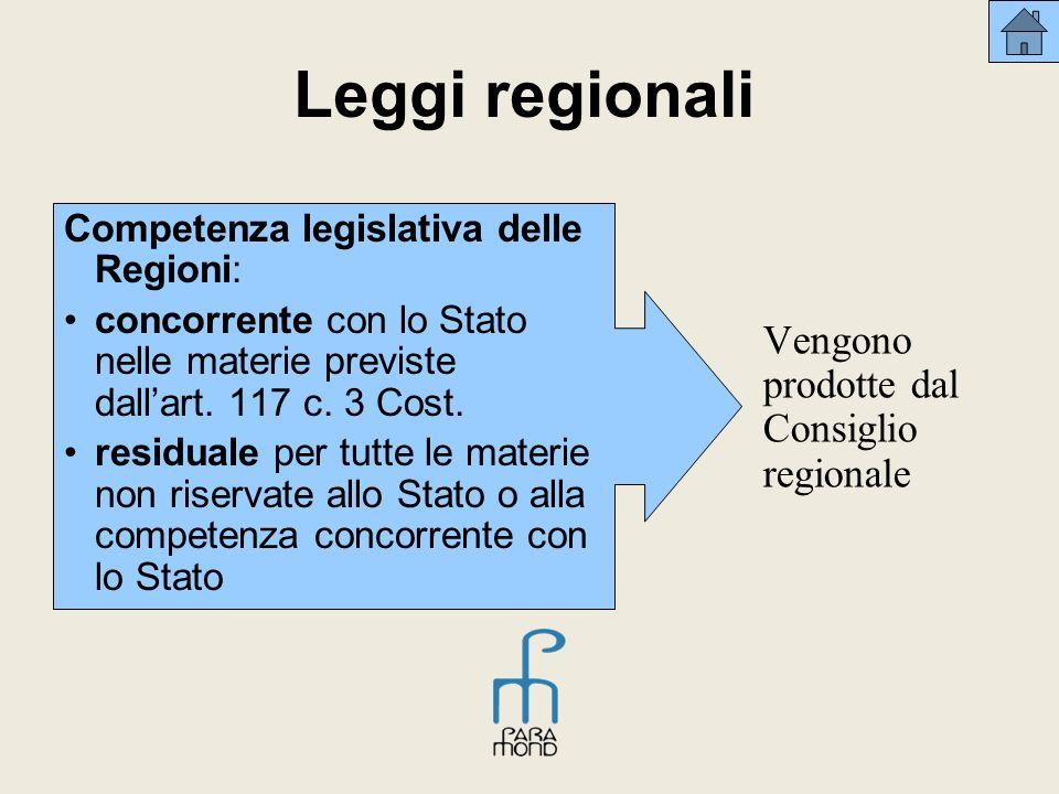 Leggi regionali Vengono prodotte dal Consiglio regionale