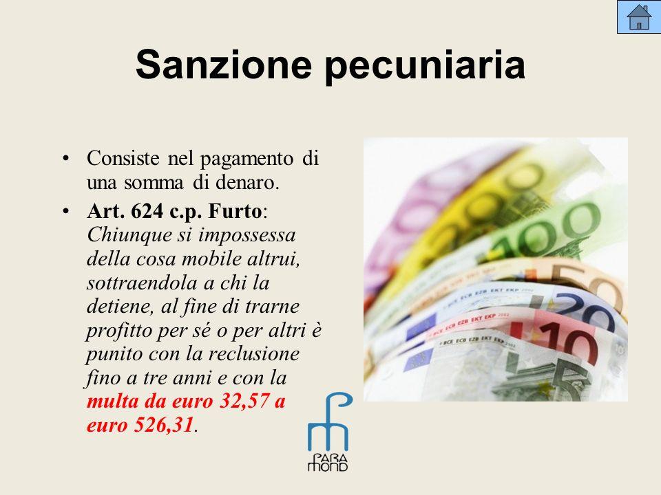 Sanzione pecuniaria Consiste nel pagamento di una somma di denaro.