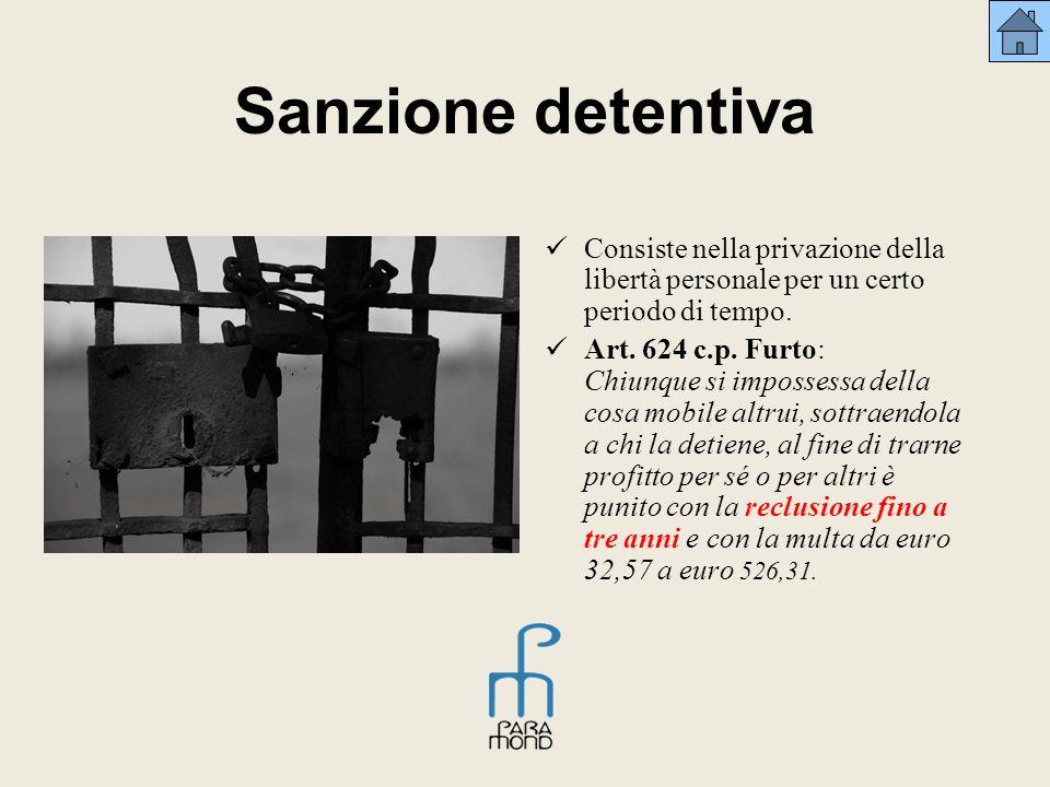 Sanzione detentiva Consiste nella privazione della libertà personale per un certo periodo di tempo.