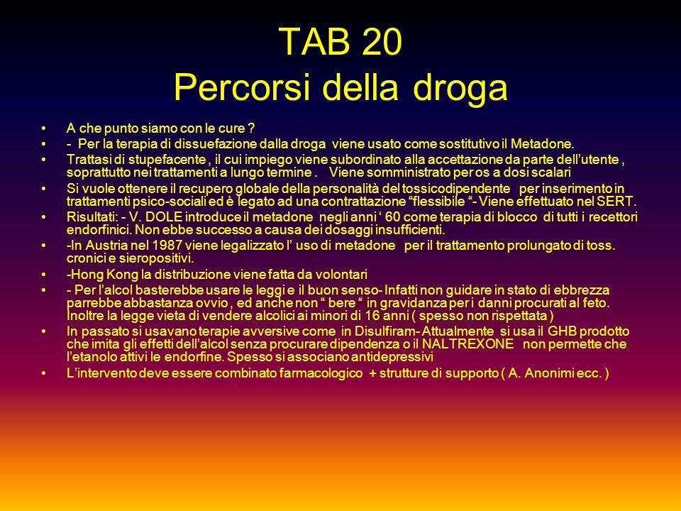 TAB 20 Percorsi della droga
