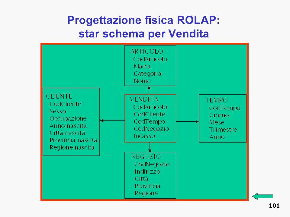 Progettazione fisica ROLAP: star schema per Vendita