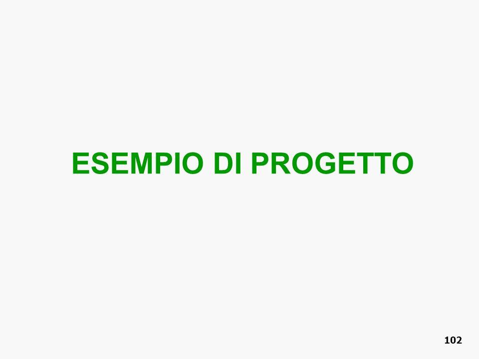 ESEMPIO DI PROGETTO
