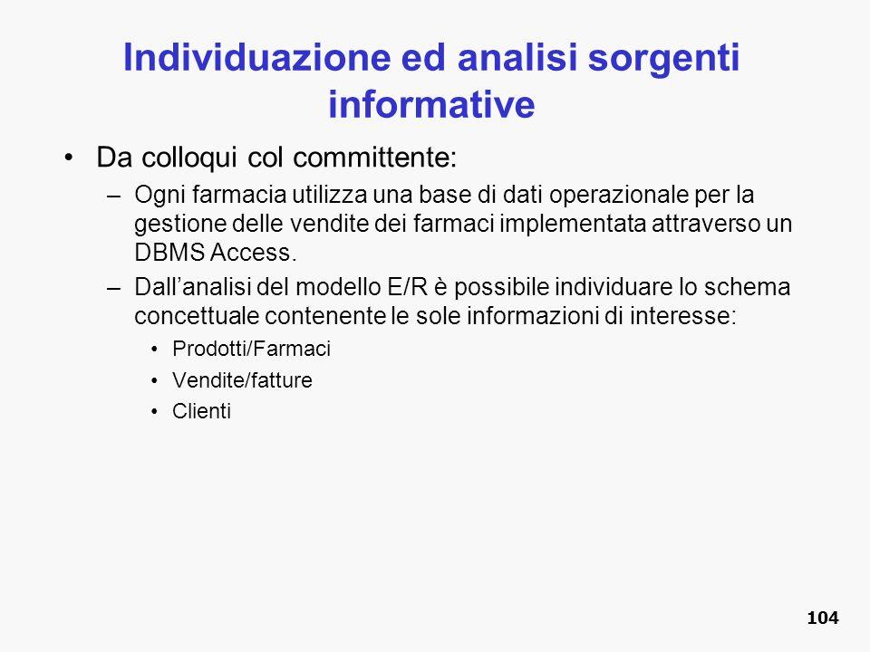 Individuazione ed analisi sorgenti informative